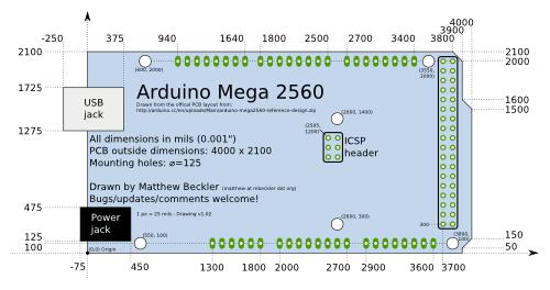 Arduino Mega 2560 – Elektronika, radiotechnika, komputery